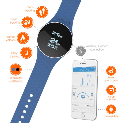 Activity Tracker in Middle East
