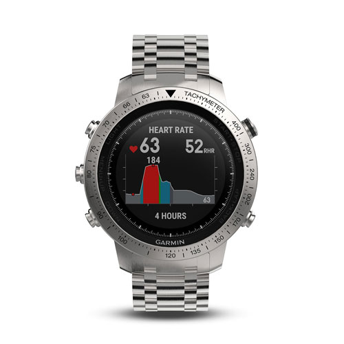 Garmin Distributors Ksa